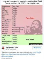 Załgane lewactwo w światowych mass mediach o Castro
