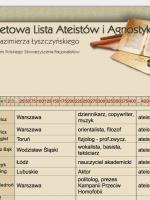 Internetowa lista Ateistów i Agnostyków
