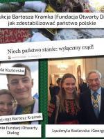 Kozłowska i Soros