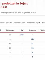 Sejm_Głosowanie nr 24 na 2 posiedzieniu 2019 r.