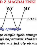 układ magdalenkowy